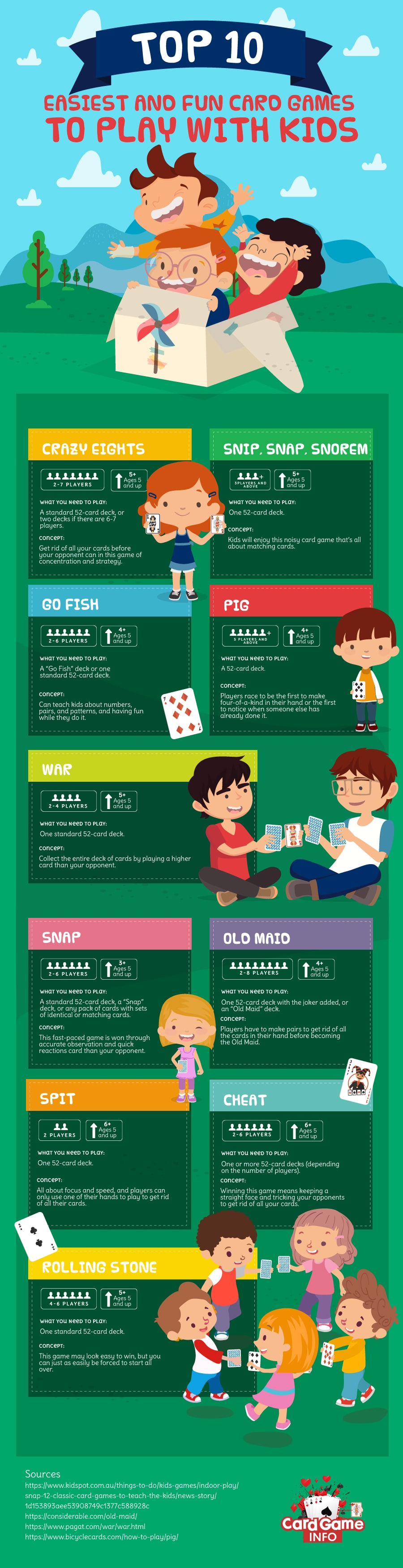 Top 10 Easiest and Fun Card Games